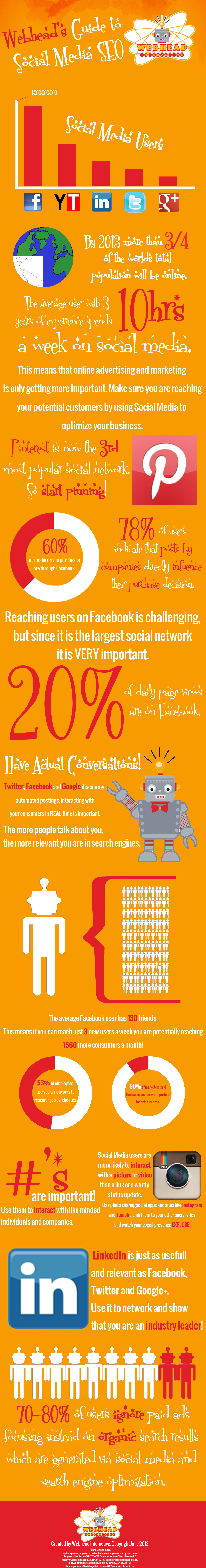 Infographic-social-media-statistieken-2012